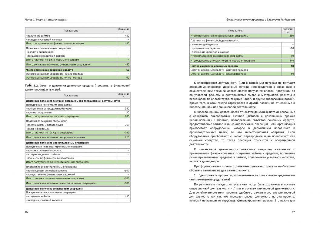 Финансовое моделирование с Виктором Рыбцевым. Онлайн-фрагмент книги. Страницы 16-17
