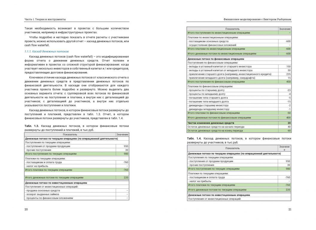 Финансовое моделирование с Виктором Рыбцевым. Онлайн-фрагмент книги. Страницы 20-21