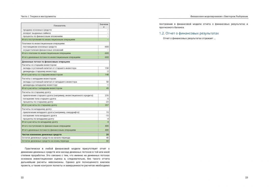 Финансовое моделирование с Виктором Рыбцевым. Онлайн-фрагмент книги. Страницы 22-23